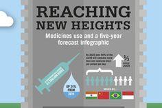 AbbVie - sales performance, data and rankings - Top Pharma List - PMLiVE