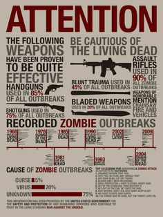 Effectively arm yourself against the inevitable zombie outbreak (yes, I care about you)