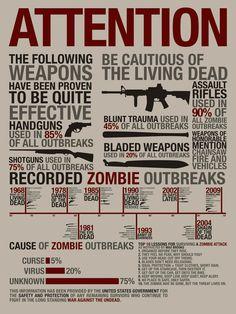 Zombie attacks.