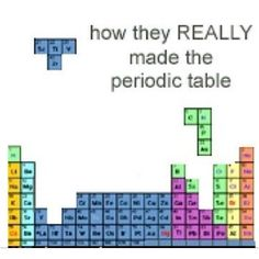 Periodic Tetris#Repin By:Pinterest++ for iPad#
