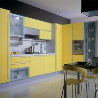 Kitchens In Five Colors – Red, Yellow, White, Blue and Green