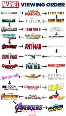 More memes, funny videos and pics on Marvel Watch Order, Avengers Movies In Order, Marvel Movies List, Marvel Movie Posters, Marvel Avengers Movies, Marvel Funny, Marvel Marvel, Avengers Memes, Avengers Movie List