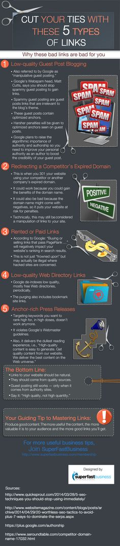 5 types of backlinks you should avoid