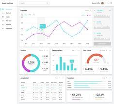 Data Visualization Free UI Kit for Sketch - Light Version