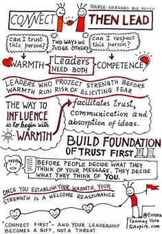 Leadership starts with influence and influence starts with trust. Ability to truly connect with others is vital for leaders to build an environment where a leader is trusted for the intentions before being respected for competence. I once worked with a new CEO who came on-board, took charge and