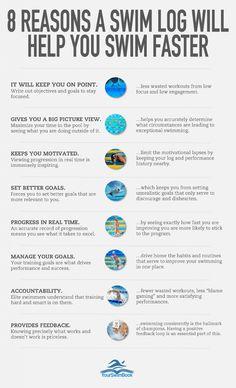 8 Reasons to Keep a Swim Log Infographic