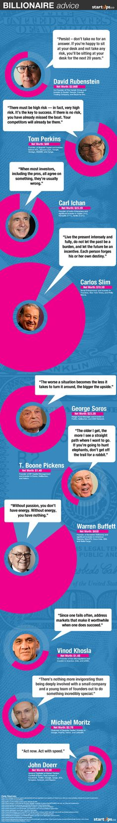Best Advice from Billionaire Investors for #Entrepreneurs #Infographic #quotes | Entrepreneur.com