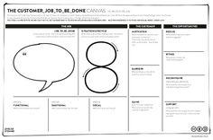 The Customer Job To Be Done Canvas - Prototype by Helge Tennø via slideshare Web Design, Tool Design, Design Process, Design Thinking, Innovation Strategy, Innovation Design, Service Design, Proposition De Valeur, Customer Journey Mapping