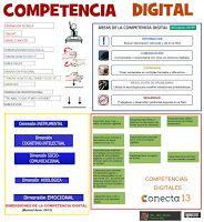 ¿Qué competencias digitales necesitamos en orientación educativa?