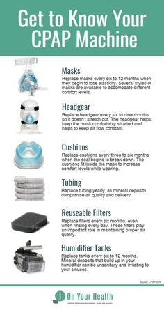 Best Humidifier in UK – Top 10 Hottest List for May. Dry Nose, Best Humidifier, How To Stop Snoring, Aging Backwards, How To Treat Eczema, Snoring Remedies, Ideal Body, Sleep Apnea, Getting To Know You
