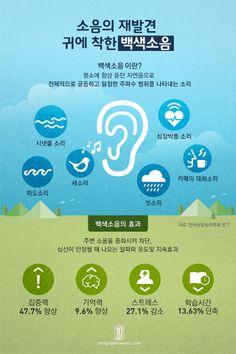 '귀에 착한 소음' 백색소음에 관한 인포그래픽