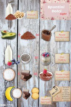 Oggi su RunLovers si parla di spuntini dolci, leggeri e gustosi. Sei a dieta e stai mangiando pure le gomme e le matite? Ti capisco (lo faccio anche io. Prova i temperamatite di alluminio. Saziano …