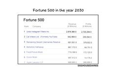 Fortune 500 in the year 2030. I find the Apple lawyers number amusing