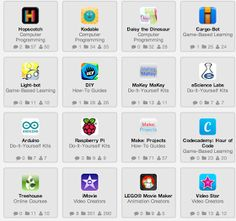 Educational Technology and Mobile Learning: End of School Year Tools for Creative Summative Assessment
