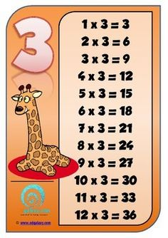 12 Times Tables Charts / Posters for students by Innovative Teaching Ideas 3 Times Tables, Times Table Chart, Multiplication, Fractions, Math For Kids, Grade 1, Teacher, School, Poster