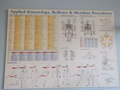 Complementary Medicine can be really effective - I am currently going to a kinesiologist, having acupuncture, doing yoga and meditation