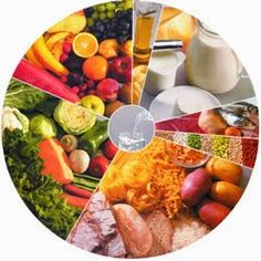 Products for a healthy diet, essential to improve the quality and longevity of life. Cookbook Recipes, Dog Food Recipes, Healthy Recipes, Healthy Food, Tasty, Yummy Food, Nutrition, Portuguese Recipes, White Meat