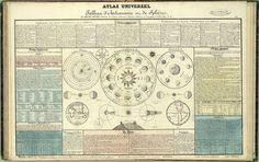 Tableau dAstronomie et de sphère by Henri Duval, 1834 | Flickr - Photo Sharing!