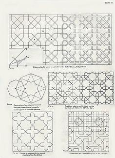 Methods of Design, Ernest Hanbury Hankin HAN 025