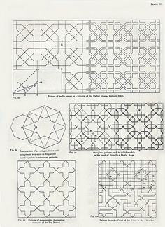 Islamic art design explained - WONDERFUL RESOURCE