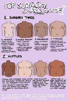 Lgbt, Transgender Tips, Trans Boys, Trans Art, Genderqueer, Drawing Tips, Surgery, Tans, Rainbow
