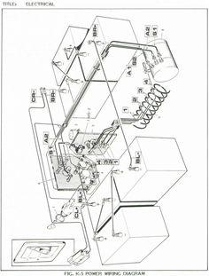 Club Cart Wiring Diagram from i.pinimg.com