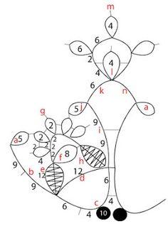 The tattingplayer: diagram. interessante da studiare