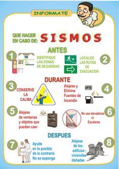 Que hacer en caso de sismo antes durante y despues Que hacer en caso de sismo…