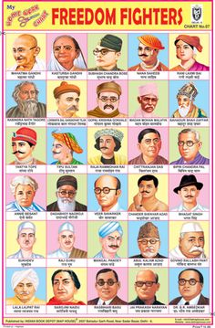 These picture charts are very useful to students for completing their homework. These charts contain eye catching art work and printed on high quality paper. General Knowledge Book, Gernal Knowledge, Knowledge Quotes, Vietnam History, History Of India, World History Lessons, History Facts, Freedom Fighters Of India, Border Security Force