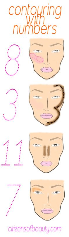 Contouring Techniques Using Numbers! #contouring #beautytips #makeuptips