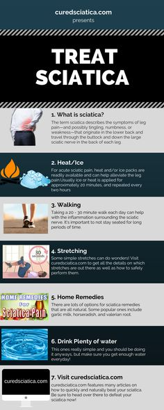 Remedies To Relief Pain Threw these quick tips together to help anyone looking to treat sciatica pain. These sciatica stretches and exercises should be used as supplements to a plan, so keep that in mind. Sciatica Stretches, Sciatica Pain Relief, Sciatic Pain, Sciatic Nerve, Headache Relief, Nerve Pain, Arthritis Exercises, Exercises, Astrology