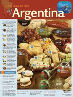 Laminated Poster: Food Of Argentina : Argentina Culture, Argentina Food, Argentina Travel, Spanish Food, Spanish Class, Spanish Teacher, Teaching Spanish, World Thinking Day, Veggie Dinner