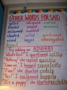 "Remember how we talked about ""said is dead?"" Take a look at this list and see how many other ""said"" words you can use in your writing!"
