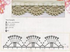 Check out the diagrams and learn to make more than 150 points, (crochet edgings) with images. There are several crochet borders that can be applied in various crochet projects. Pattern diagram for pretty crochet edging. Has a table with the stitches just Crochet Boarders, Crochet Edging Patterns, Crochet Lace Edging, Crochet Diagram, Crochet Trim, Filet Crochet, Crochet Flowers, Crochet Stitches, Knit Crochet