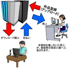 ば~げんそふと: 同人で使える!角度や表情を自由に変更できる素材集が990円 本日限定