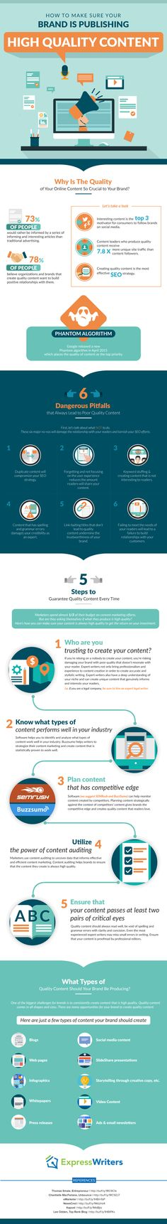 This infographic, designed and written by our team at Express Writers, shows how brands can maintain a high quality content presence and avoid the pitfalls.