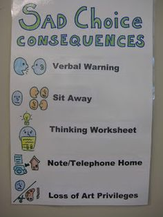 Sad Choice Consequences- displayed in the room so students clearly know what to expected if they make sad choices Classroom Consequences, Classroom Rules, Classroom Posters, Classroom Setup, Classroom Organization, Music Classroom, Art Room Rules, Art Rules, Art Class Rules