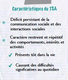 Accueil Consulter un neuropsychologue Contact Se connecter Adhésion Recherche   Rechercher    AQNP  Neuropsychologie  Documentation  Membres...
