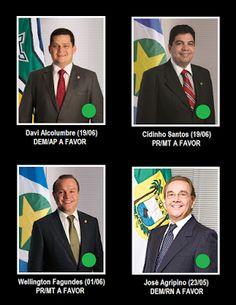 Blog dos Geminianos: Impeachment: confira como votaram os 4 senadores g...