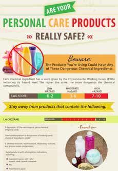 Personal Care and Style Archives | TIPSOGRAPHIC