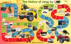 #INFOgraphic > #Jeep History Timeline: The first 4 wheel drive system was invnented in 1903, while 1913 was the production year of 1st 4X4 truck. But it was not before 1945 that Bantams refined version of scout vehicle prototype was trademarked under the name Jeep. Follow the evolution path of the most legendary off-road car... > http://infographicsmania.com/jeep-history-timeline/