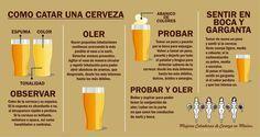 Degustación de cervezas artesanales tipo ale. Aromas de las cervezas ale. Colores de la cerveza. Cata de cervezas. Como tirar una cerveza.