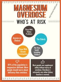 Magnesium overdose is real, albeit extremely rare. Find out if you are at risk.