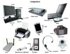 EwR.Poster #English Visual Dictionary of Communication Devices
