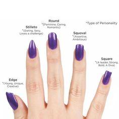 Nail personalities