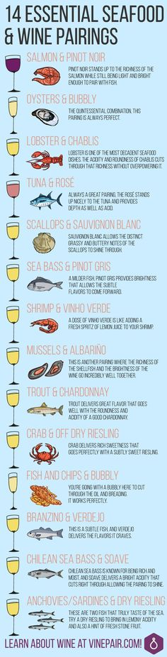 Wine with Fish: 14 Wine and Seafood Pairings Food Infographic Come unstuck when it comes to matching fish and seafood with wine? Here are 14 essential seafood pairings, from red to white wine, that'll make you a pro. Seafood Dishes, Fish And Seafood, Wine Guide, Wine Parties, Wine Tasting Party, In Vino Veritas, Wine Cheese, Wine And Beer, Wine And Spirits