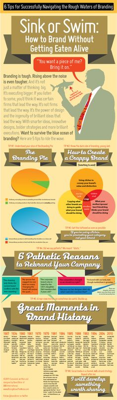 Food infographic Food infographic 6 Tips for Navigating the Rough Waters of Branding (infographi. Infographic Description Food infographic 6 Tips for Marketing Trends, Business Marketing, Content Marketing, Business Education, Inbound Marketing, Marketing Tools, Online Business, Marca Personal, Personal Branding