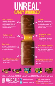 unreal candy - you are occasionally going to treat yourself, and this is a great way to do it!!!