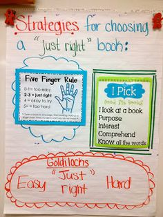 "Anchor Chart - Finding ""Just Right"" books 2nd Grade Ela, First Grade Reading, Kids Reading, Teaching Reading, Second Grade, Teaching Ideas, Anchor Charts First Grade, Kindergarten Anchor Charts, Reading Anchor Charts"