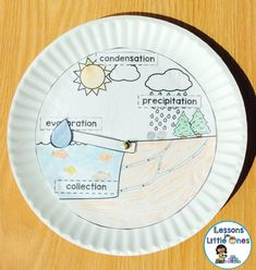 Water Cycle, Rain Cycle Science Experiments and Craftivity - Lessons for Little Ones by Tina O'Block Simple Water Cycle, Water Cycle Craft, Water Cycle Project, Water Cycle Activities, Science Activities, Weather Activities, Weather Crafts, Preschool Science, Science Experiments For Preschoolers